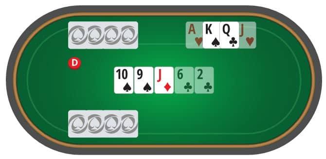 PLO poker vs texas holdem