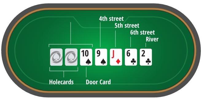 stud poker and texas holdem
