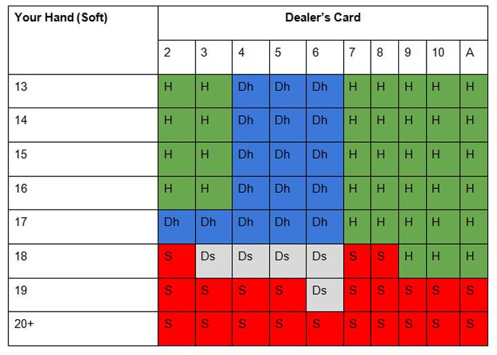 Single-Deck-Blackjack-Split-Hands-1